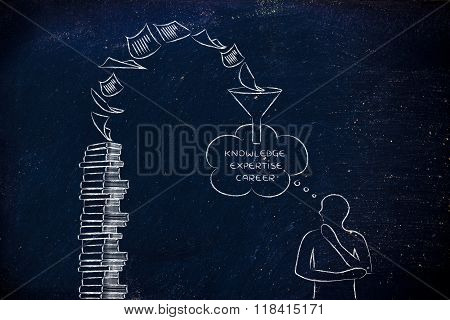 Book Pages Bringing Expertise And Career Potential