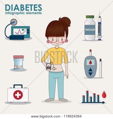Girl diabetic, measures the blood sugar.
