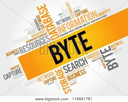 Byte word cloud business concept, presentation background