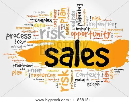 Word Cloud With Sales Related Tags