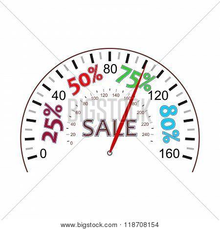 The Speedometer Discounts