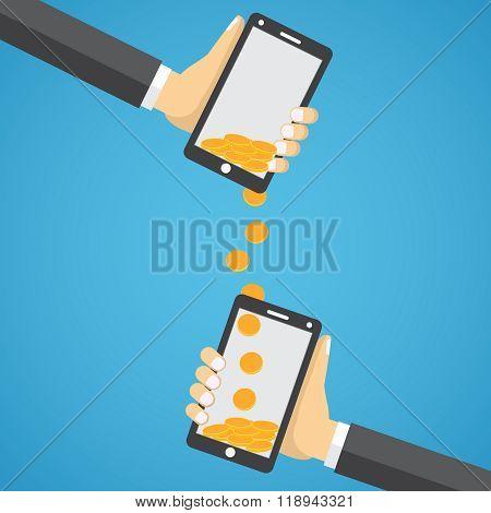 Sending and receiving money wireless.