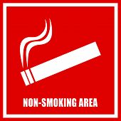 Non smoking area sign isolated on white background poster