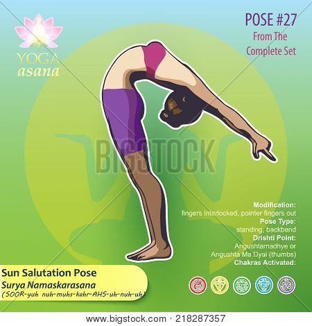 26 Yoga Sun Salutation Pose