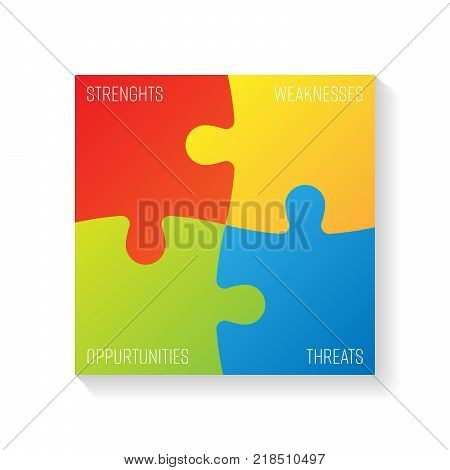 SWOT Business Infographic Diagram, or SWOT matrix, used to evaluate the strengths, weaknesses, opportunities and threats involved in a project. Vector jigsaw puzzle pieces in four colors.