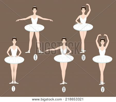 Young dancer shows how to perform the five basic ballet positions, demonstrating the correct placement of arms, legs and feet and wearing tutu ruffle skirt and points.