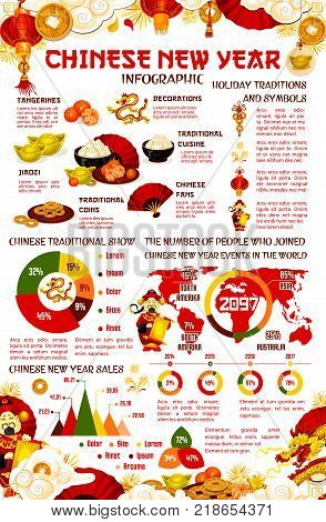 Chinese Lunar New Year holiday infographic. Spring festival traditions graph and chart, festive season sale diagram and map of Chinese New Year events around world with lantern, dragon and fan icons