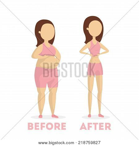 From fat to fit. Young obese woman and slim fit girl. No face.
