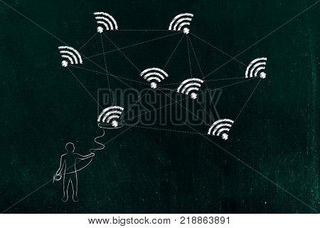 internet communication conceptual illustration: man with lasso grabbing one wi-fi icon from a connected network
