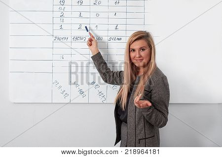 Businesswoman writing on flipchart while giving presentation to colleagues in office.