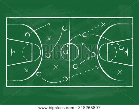 Green Chalkboard With Basketball Background Card Sport Court, Strategy Or Plan Competition Concept.