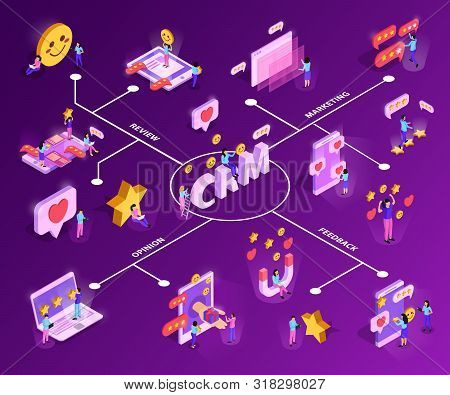 Crm System With Customer Attraction And Feed Back Isometric Flowchart On Purple Background Vector Il