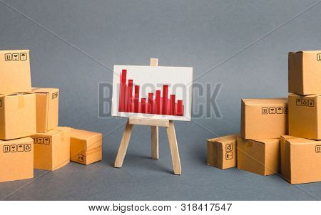 Easel With A Negative Trend In The Middle Of Piles Of Cardboard Boxes. Decrease In Import Export, Dr
