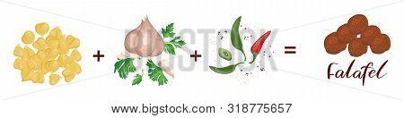 Recipe Falafel. Chickpea Onion Garlic Parsley Chilli Pepper Cumin, Coriander. Vegetables, Herbs, Spe