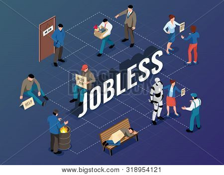 Jobless Isometric Flowchart With Tramp Sleeping On Bench Fired And Unemployed Begging People  Vector