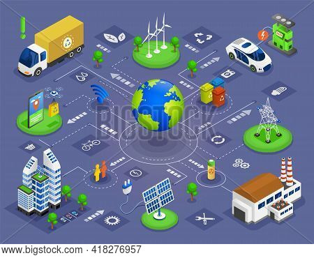 Green Technology Ecosystem. Alternative Electric Energy. Electricity Power Generation Resource, Ecos