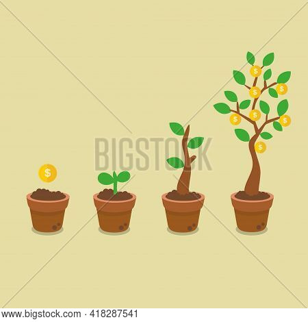 Money Tree Gold Coin And Financial Growth Concept, Economic Or Market Growth, Investment Revenue, Be