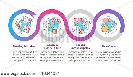 Liver Dysfunction Outcome Vector Infographic Template. Ascites, Kidney Failure Presentation Design E