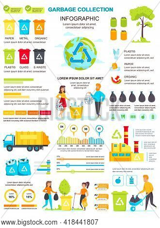 Garbage Collection Banner With Infographic Elements. Poster Template With Flowchart, Data Visualizat