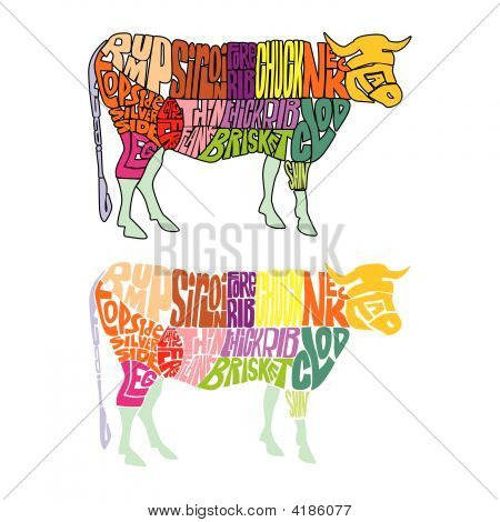 vector illustration of isolated funny cow made from colored words describing parts poster