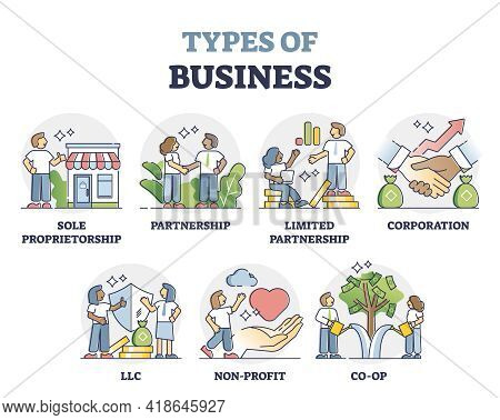 Types Of Business As Various Company Partnership Models Outline Collection Set. Corporate Strategy W