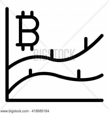 Bitcoin Increase Icon. Outline Bitcoin Increase Vector Icon For Web Design Isolated On White Backgro