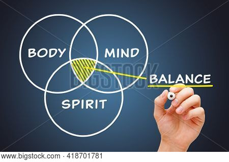 Hand Drawing With Marker Conceptual Diagram About The Balance Between Body, Mind And Spirit.