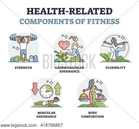 Health Related Components Of Fitness With Sport Factors Outline Collection. Body Training Synergy Wi