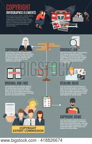 Copyright Compliance Infographic Layout With Expert Commission Stealing Ideas Contract Law Icons Vec