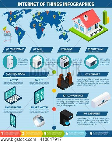 Worldwide Innovative Exploitation Of Iot Internet Of Things Application Devices Infographics Layout