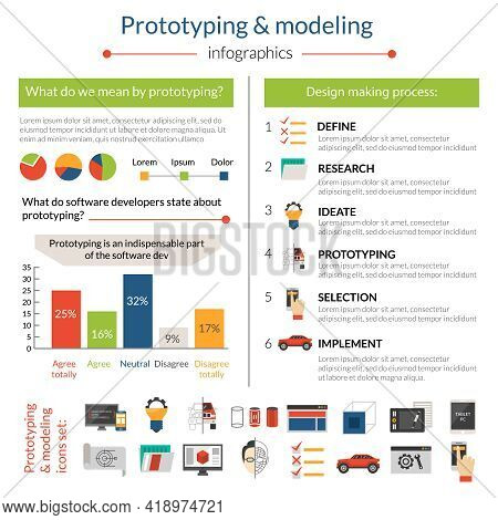 Prototyping And Modeling Infographics Set With Creative Symbols And Charts Vector Illustration