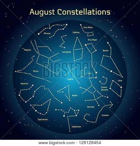 Vector illustration of the constellations of the night sky in August. Glowing a dark blue circle with stars in space Design elements relating to astronomy and astrology