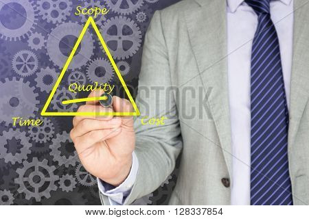 A businessman in a grey suit underlines the word quality in the project management triangle of cost scope and time