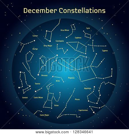 Vector illustration of the constellations of the night sky in Desember. Glowing a dark blue circle with stars in space Design elements relating to astronomy and astrology