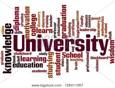 University, Word Cloud Concept