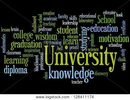University, Word Cloud Concept 6
