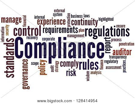 Compliance, Word Cloud Concept 5