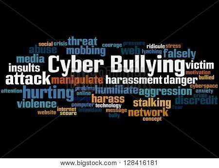 Cyber Bullying, Word Cloud Concept 4