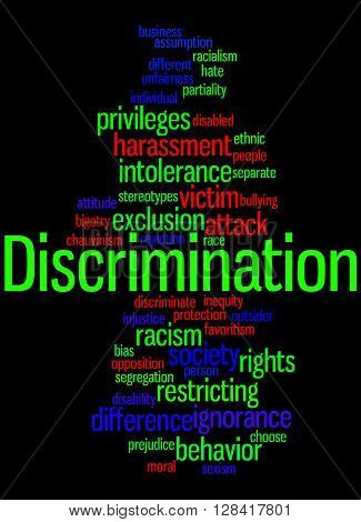 Discrimination, Word Cloud Concept 2