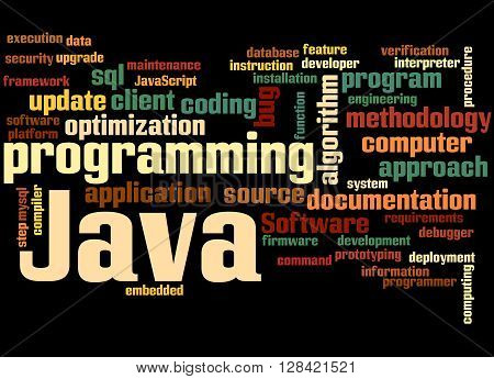 Java Programming, Word Cloud Concept 9