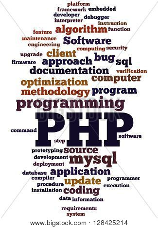 Php Programming, Word Cloud Concept 3