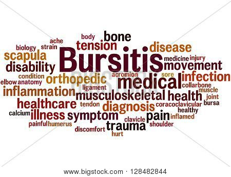 Bursitis, Word Cloud Concept