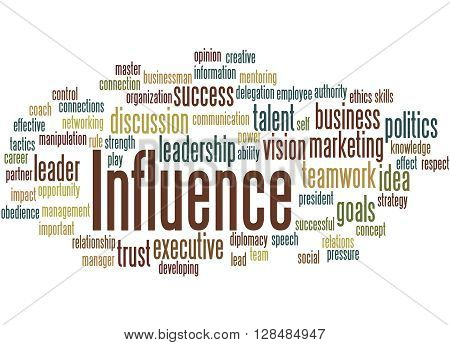 Influence, Word Cloud Concept 3