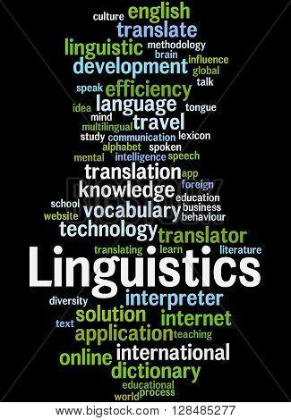 Linguistics, Word Cloud Concept 4