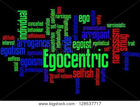 Egocentric, Word Cloud Concept 3