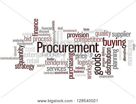 Procurement, Word Cloud Concept 5