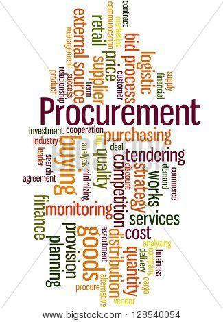 Procurement, Word Cloud Concept 8