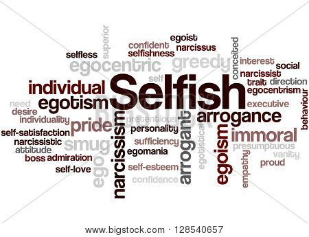Selfish, Word Cloud Concept 2
