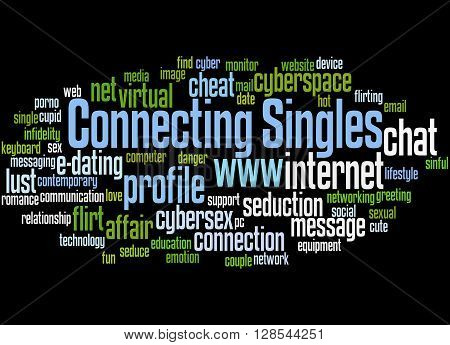 Connecting Singles, Word Cloud Concept 5