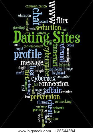 Dating Sites, Word Cloud Concept 3